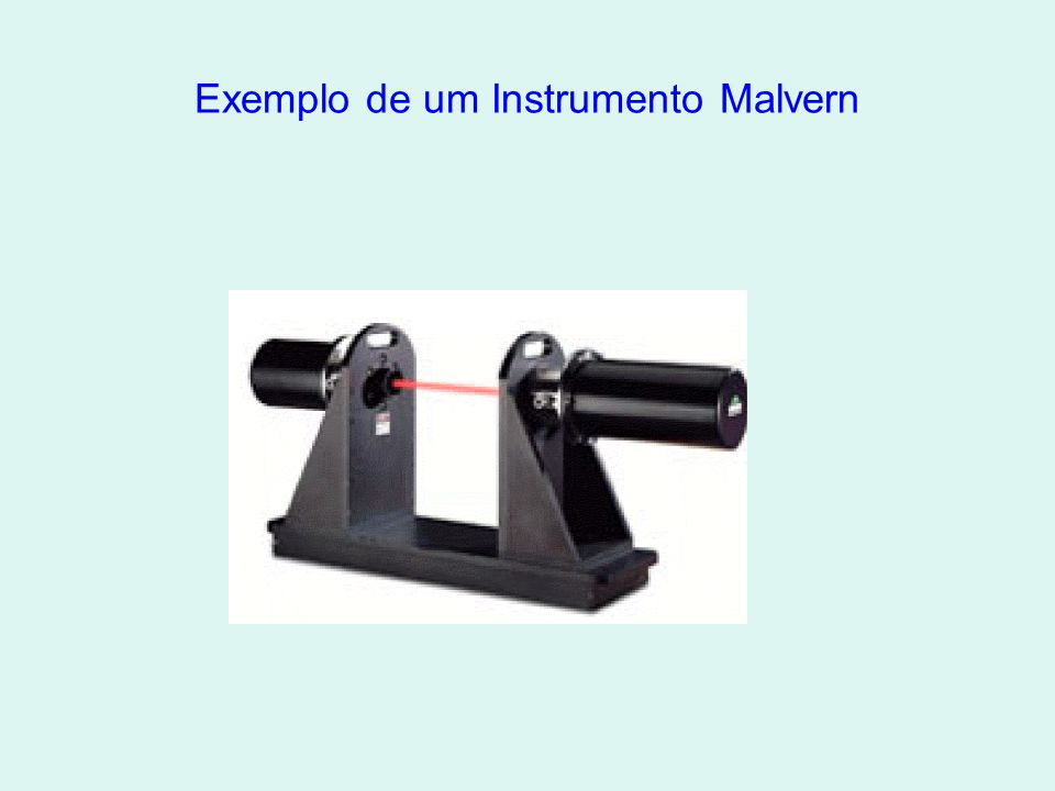 Exemplo de um Instrumento Malvern