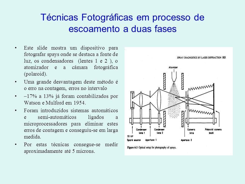 Técnicas Fotográficas em processo de escoamento a duas fases