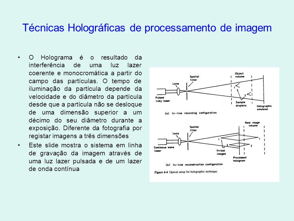 Técnicas Holográficas de processamento de imagem