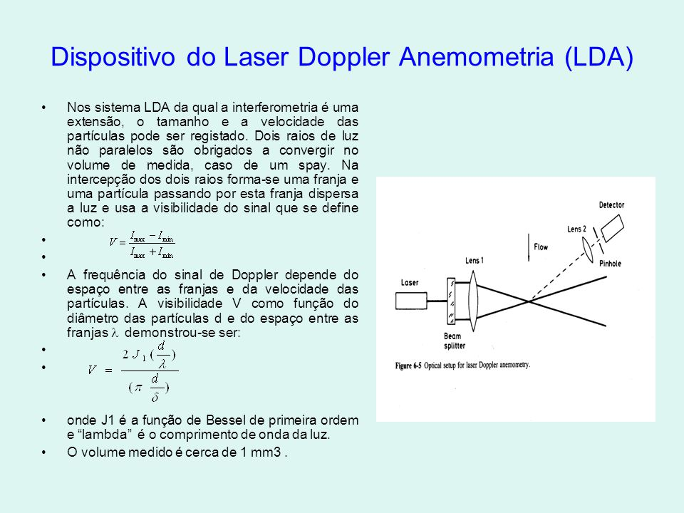 Dispositivo do Laser Doppler Anemometria (LDA)
