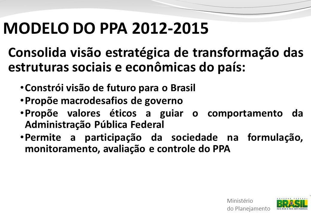 MODELO DO PPA 2012-2015 Consolida visão estratégica de transformação das estruturas sociais e econômicas do país: