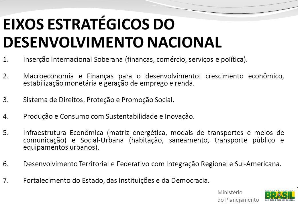 EIXOS ESTRATÉGICOS DO DESENVOLVIMENTO NACIONAL