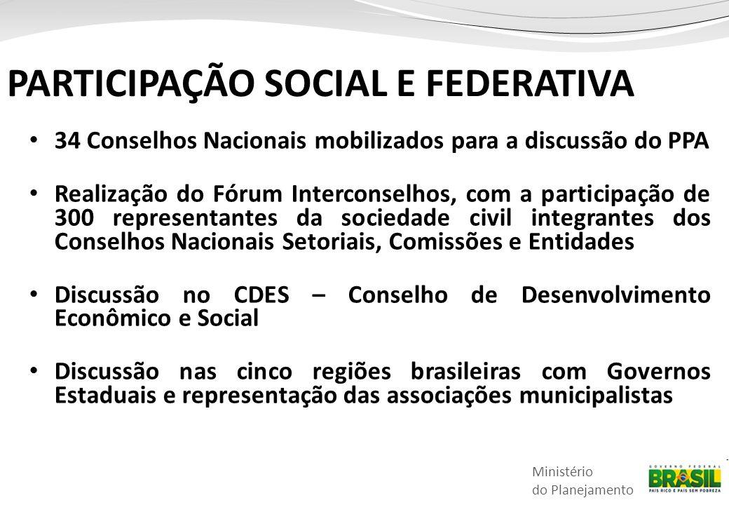 PARTICIPAÇÃO SOCIAL E FEDERATIVA