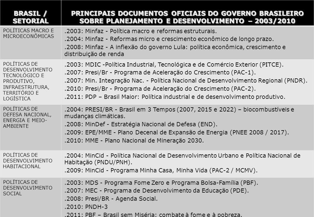 BRASIL / SETORIAL PRINCIPAIS DOCUMENTOS OFICIAIS DO GOVERNO BRASILEIRO SOBRE PLANEJAMENTO E DESENVOLVIMENTO – 2003/2010.