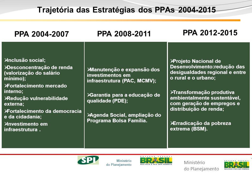Trajetória das Estratégias dos PPAs 2004-2015