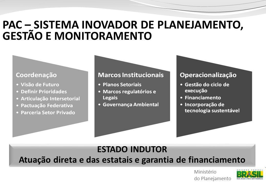 Atuação direta e das estatais e garantia de financiamento