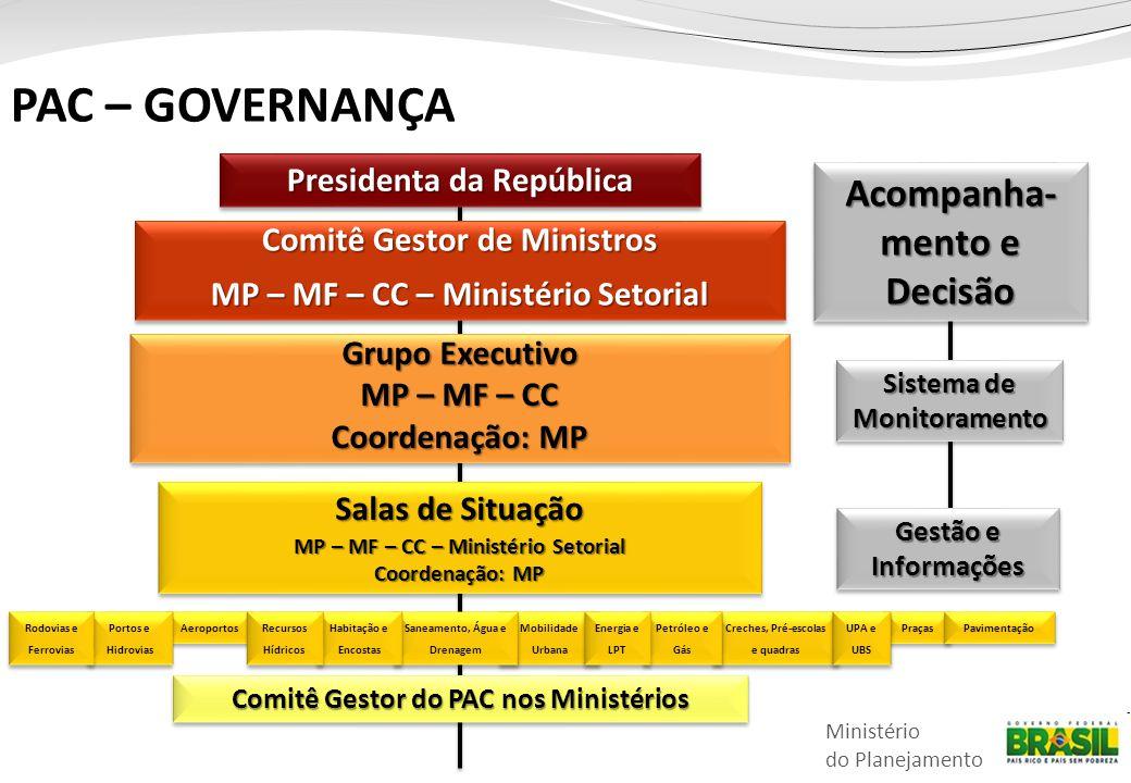 PAC – GOVERNANÇA Acompanha-mento e Decisão Presidenta da República