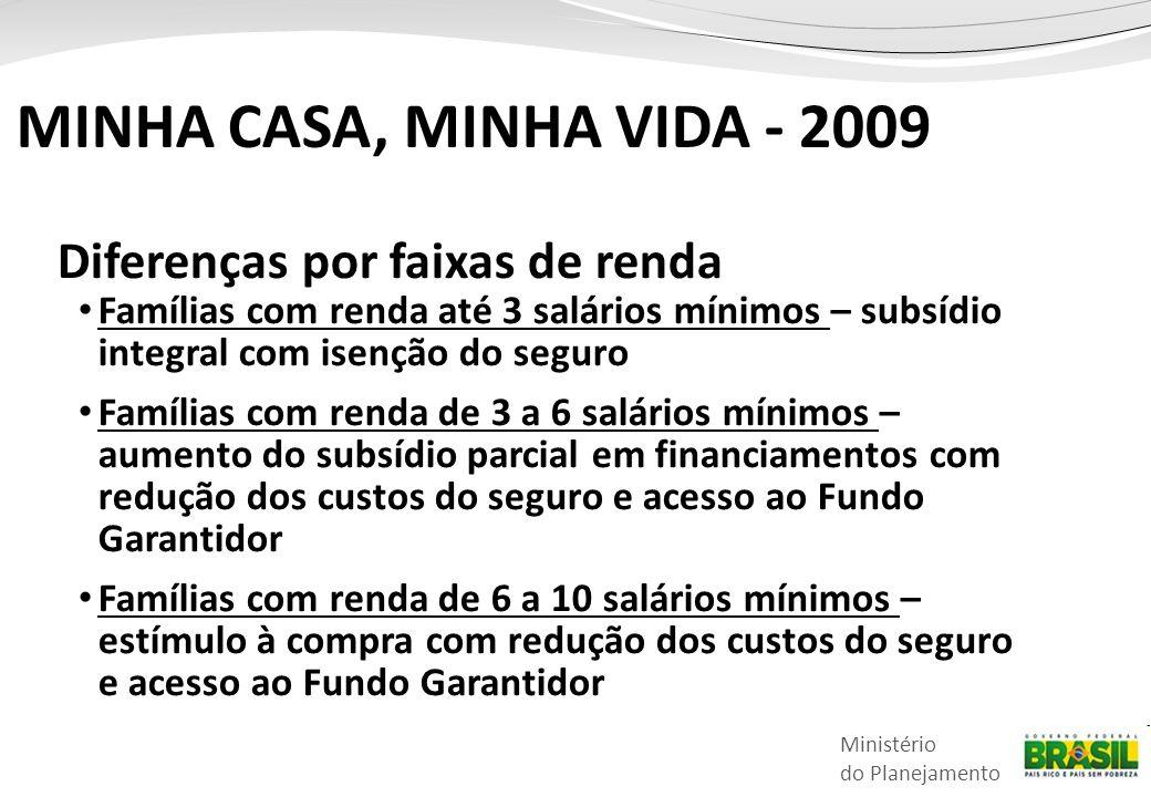 MINHA CASA, MINHA VIDA - 2009 Diferenças por faixas de renda