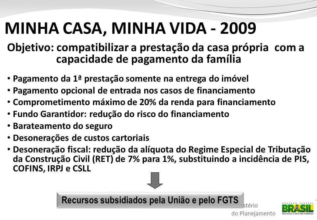 Recursos subsidiados pela União e pelo FGTS