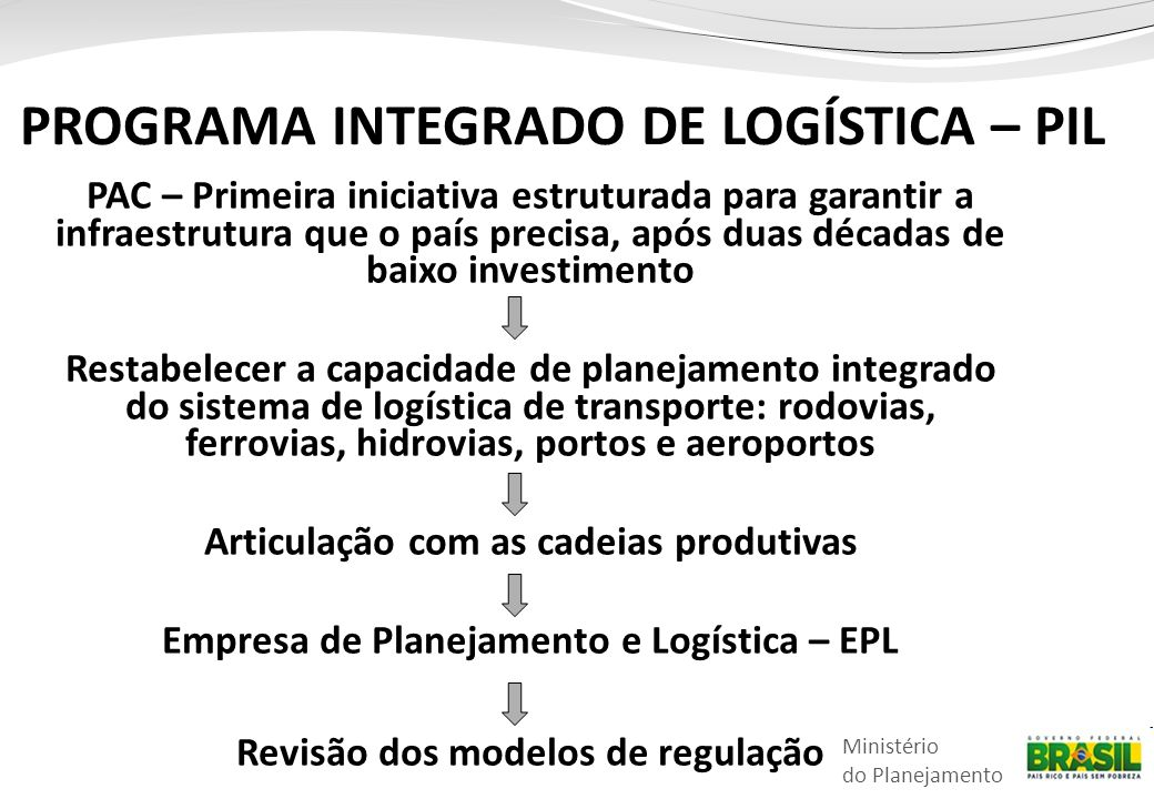 PROGRAMA INTEGRADO DE LOGÍSTICA – PIL