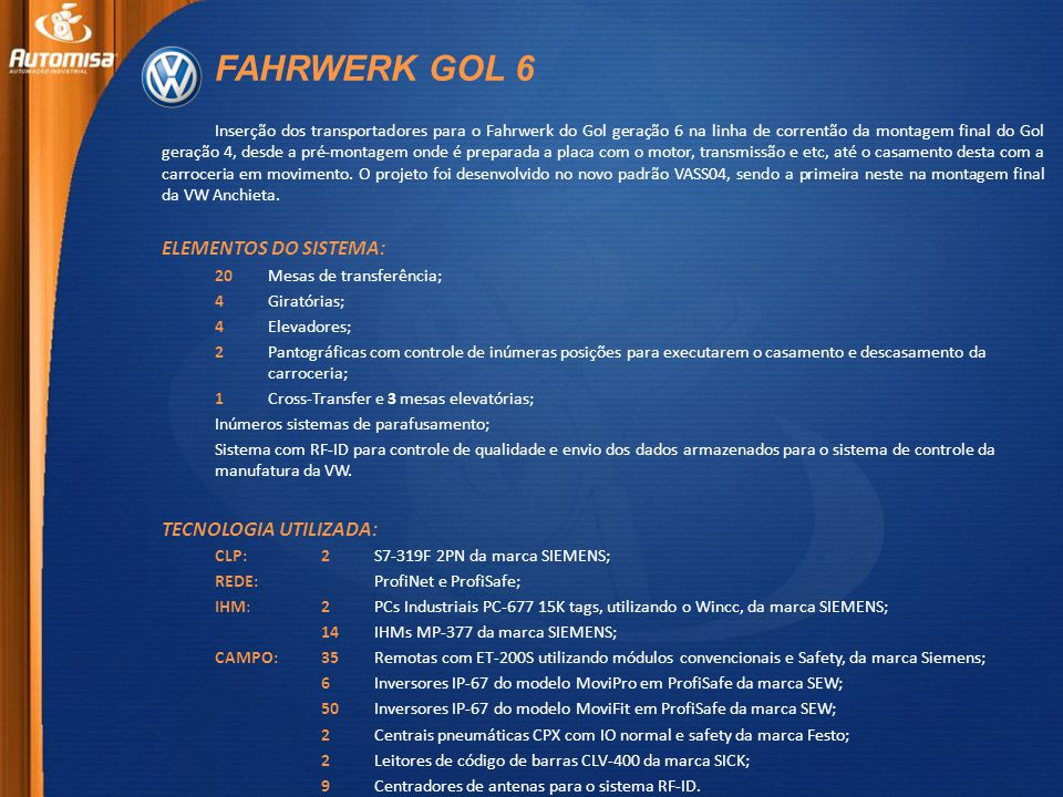 FAHRWERK GOL 6 ELEMENTOS DO SISTEMA: TECNOLOGIA UTILIZADA: