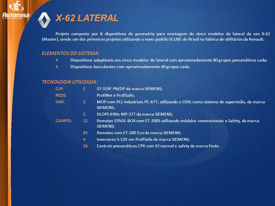 X-62 LATERAL ELEMENTOS DO SISTEMA: TECNOLOGIA UTILIZADA: