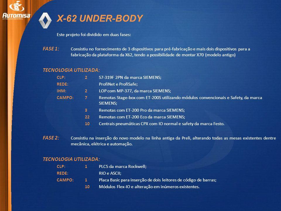 X-62 UNDER-BODY Este projeto foi dividido em duas fases: