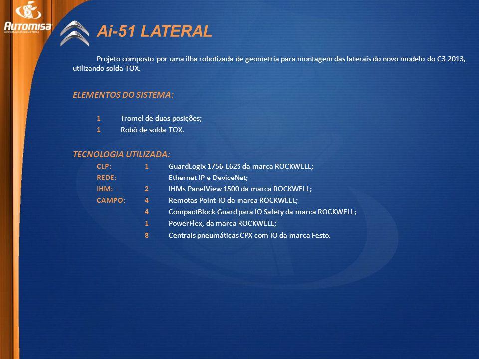 Ai-51 LATERAL ELEMENTOS DO SISTEMA: TECNOLOGIA UTILIZADA: