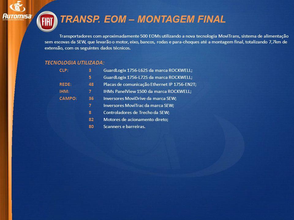TRANSP. EOM – MONTAGEM FINAL