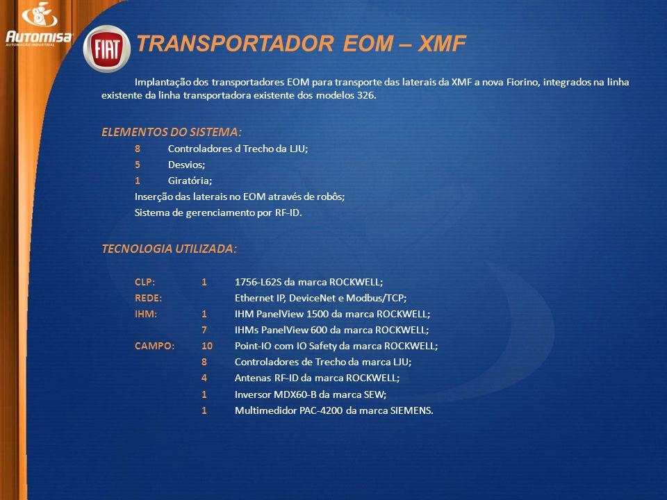 TRANSPORTADOR EOM – XMF