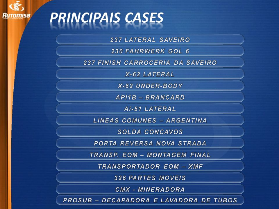 Principais cases 237 LATERAL SAVEIRO 230 FAHRWERK GOL 6