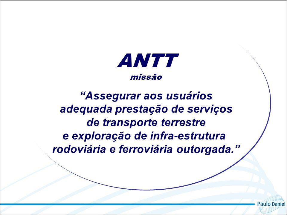 ANTT Assegurar aos usuários adequada prestação de serviços