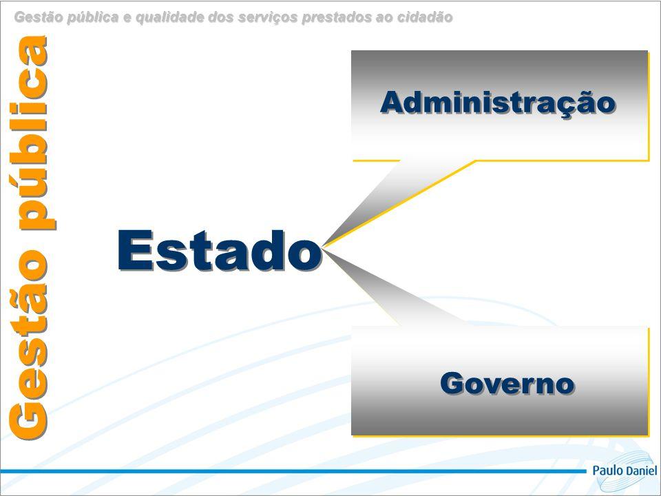 Estado Gestão pública Administração Governo