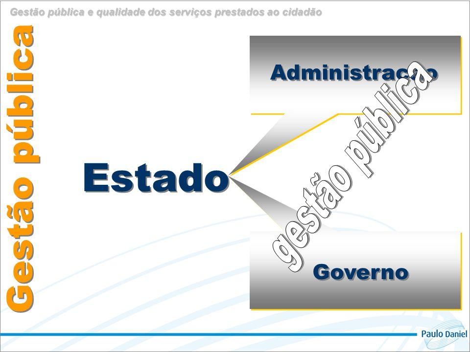 Estado Gestão pública gestão pública Administração Governo