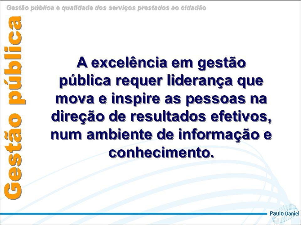 Gestão pública e qualidade dos serviços prestados ao cidadão