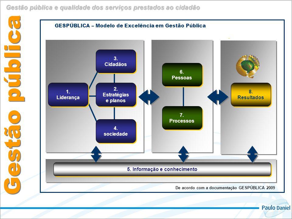 5. Informação e conhecimento