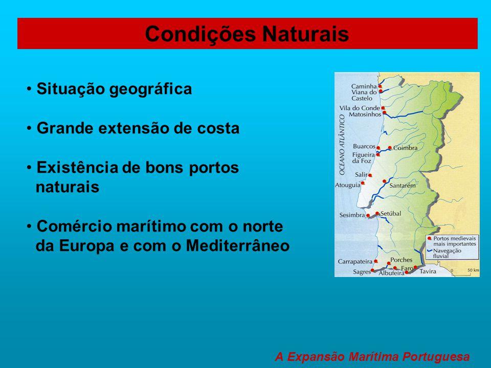 Condições Naturais Situação geográfica Grande extensão de costa