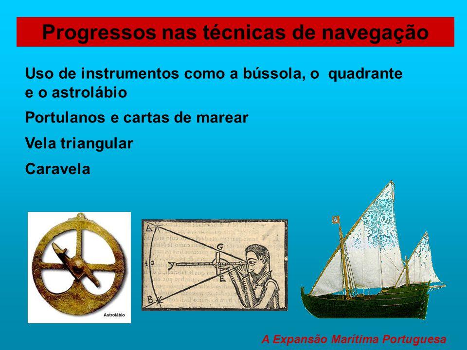 Progressos nas técnicas de navegação