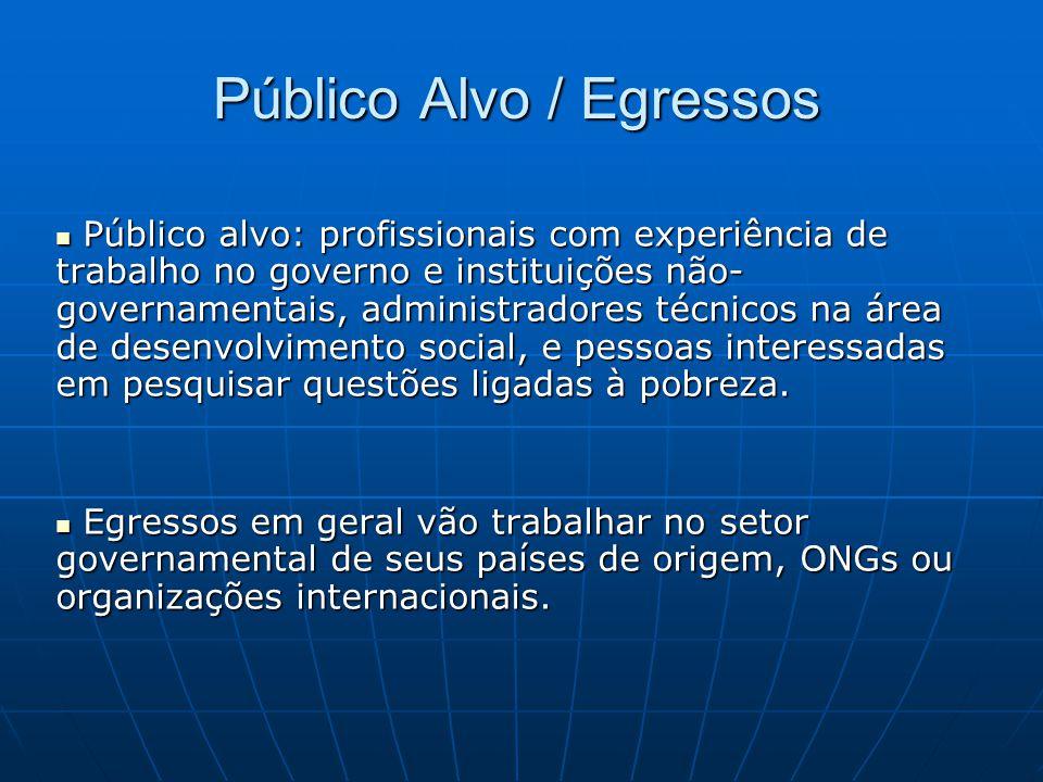 Público Alvo / Egressos
