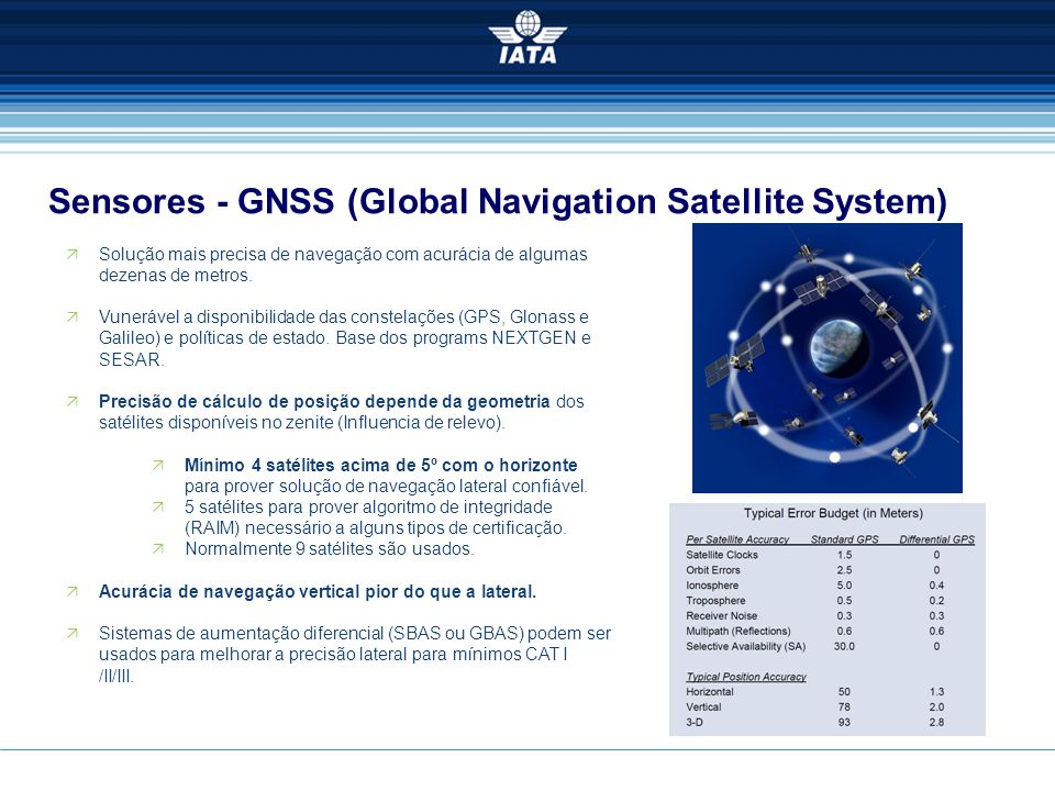 Sensores - GNSS (Global Navigation Satellite System)