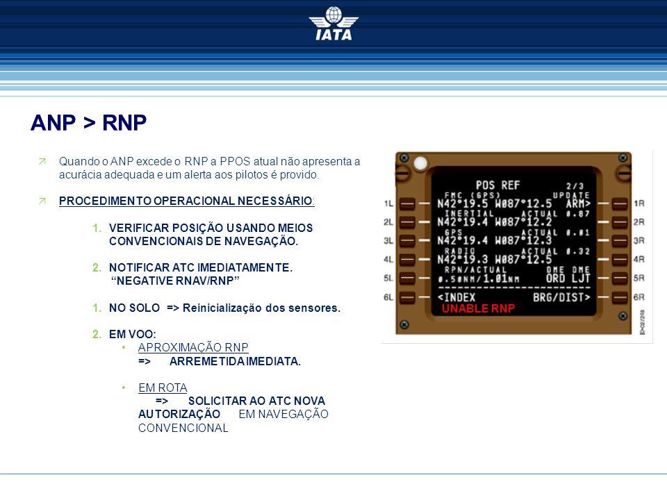 ANP > RNP. Quando o ANP excede o RNP a PPOS atual não apresenta a acurácia adequada e um alerta aos pilotos é provido.
