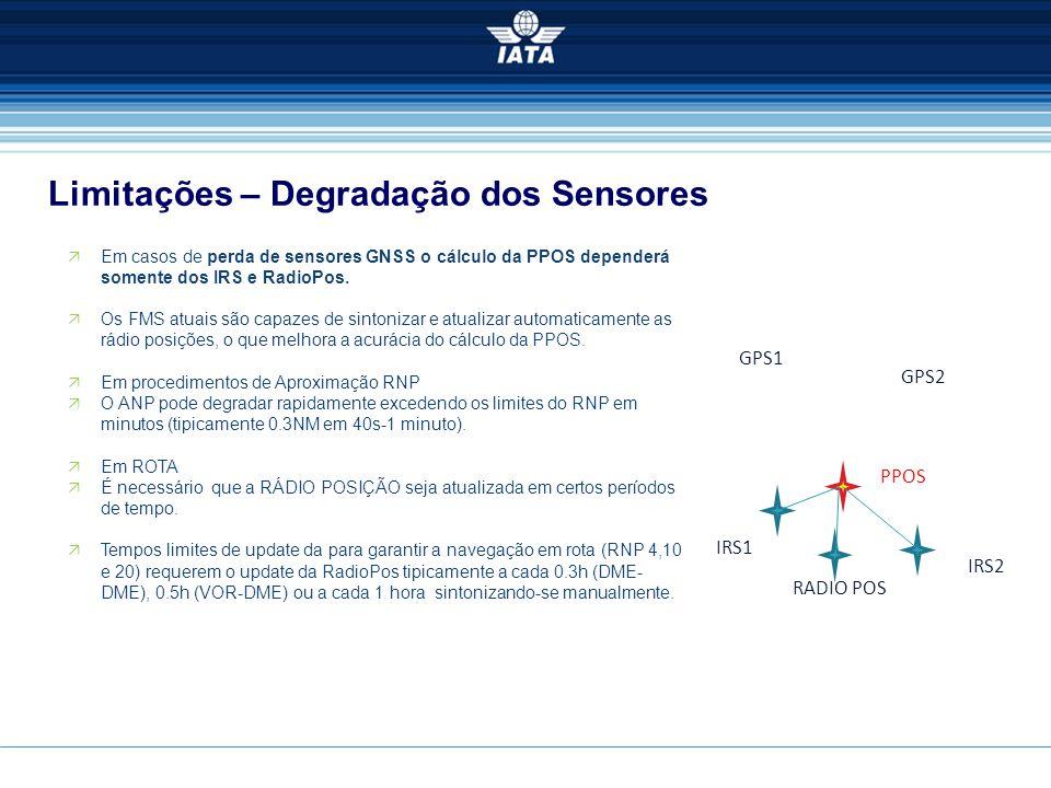 Limitações – Degradação dos Sensores