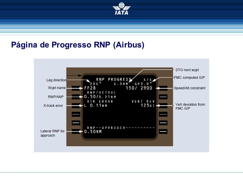 Página de Progresso RNP (Airbus)