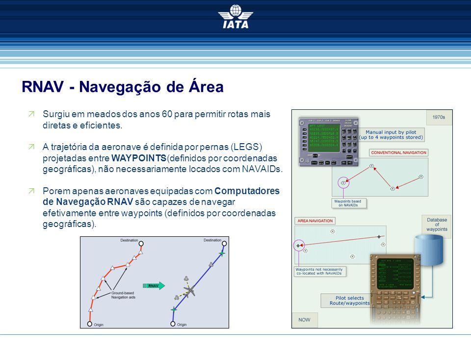 RNAV - Navegação de Área