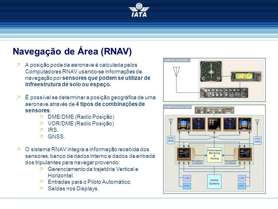 Navegação de Área (RNAV)
