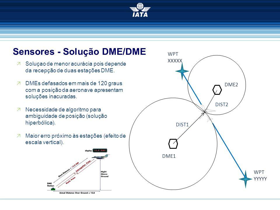 Sensores - Solução DME/DME