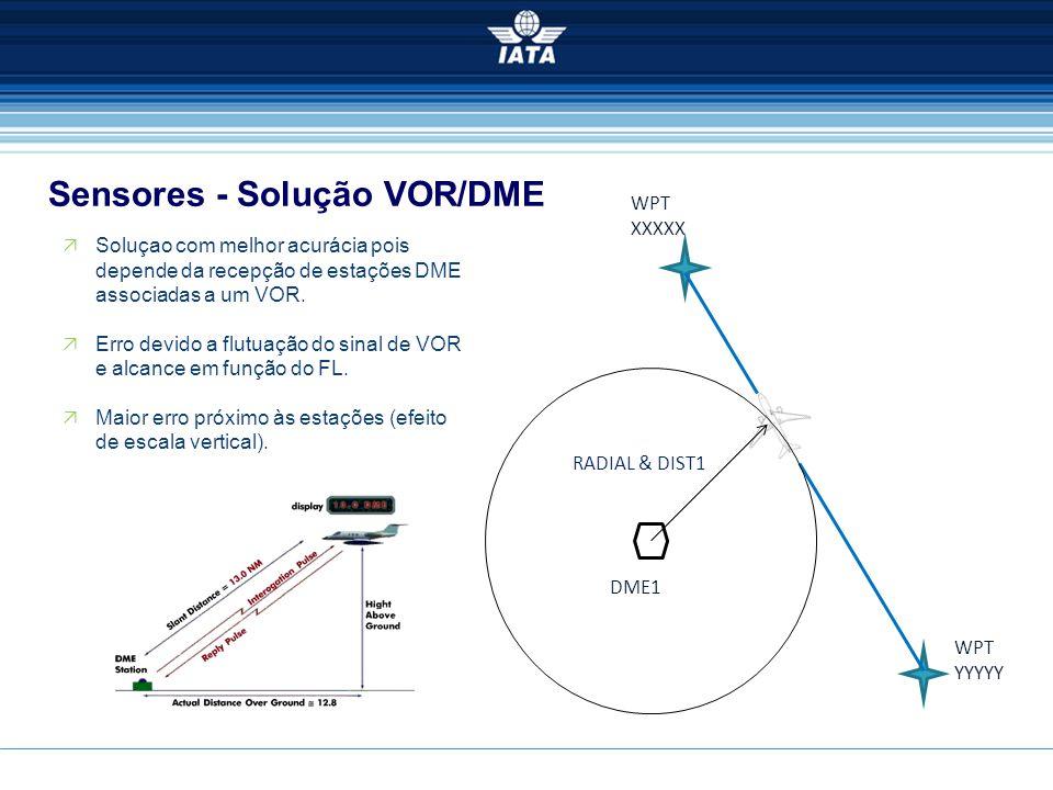 Sensores - Solução VOR/DME