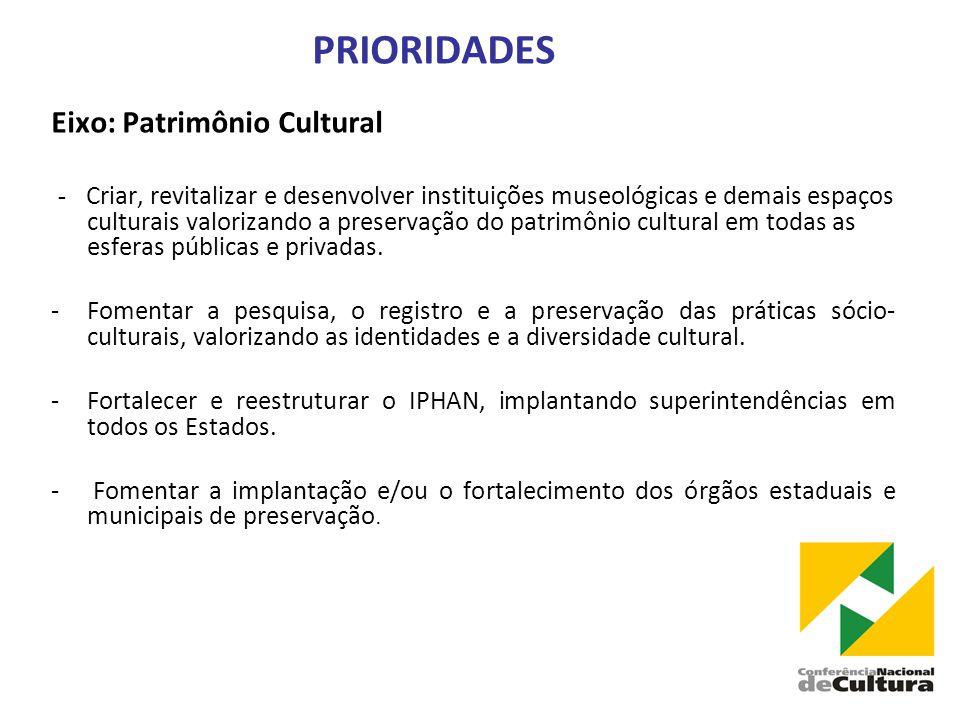 PRIORIDADES Eixo: Patrimônio Cultural