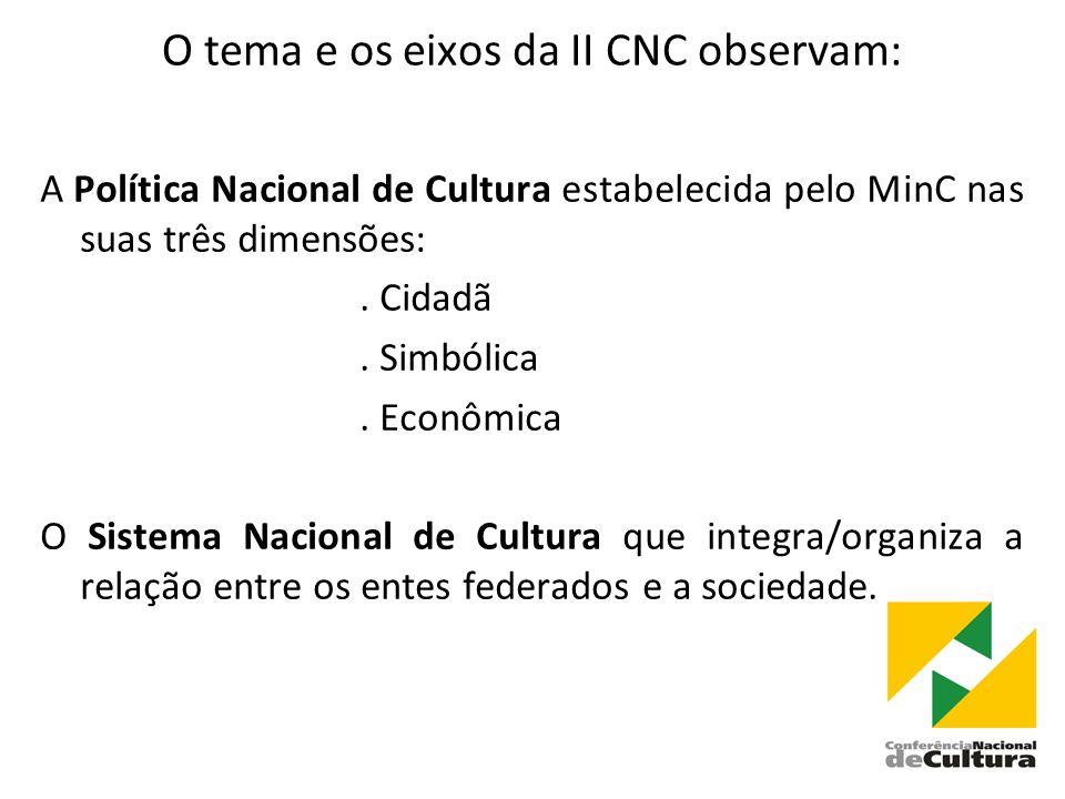 O tema e os eixos da II CNC observam: