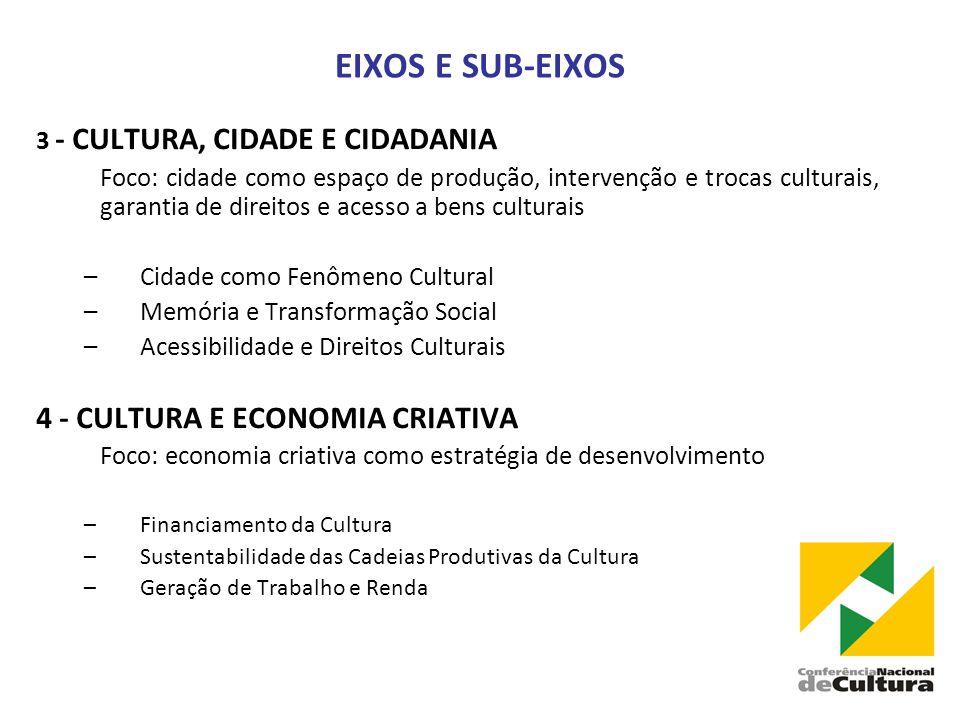 EIXOS E SUB-EIXOS 4 - CULTURA E ECONOMIA CRIATIVA