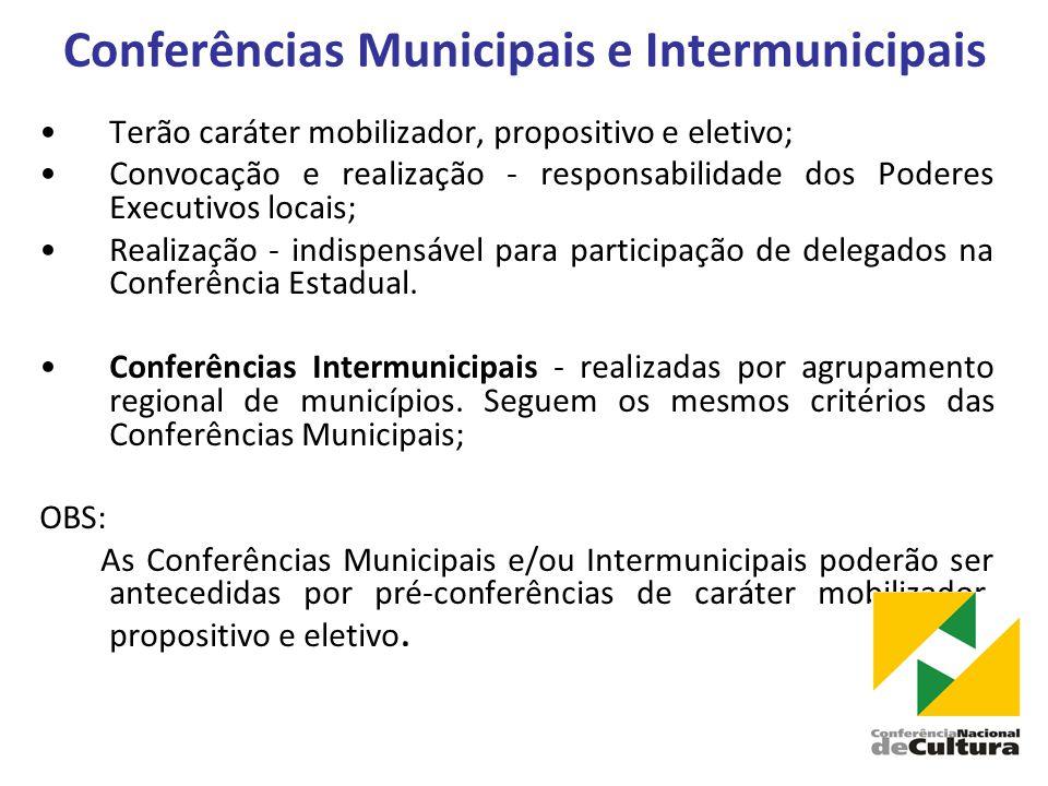 Conferências Municipais e Intermunicipais