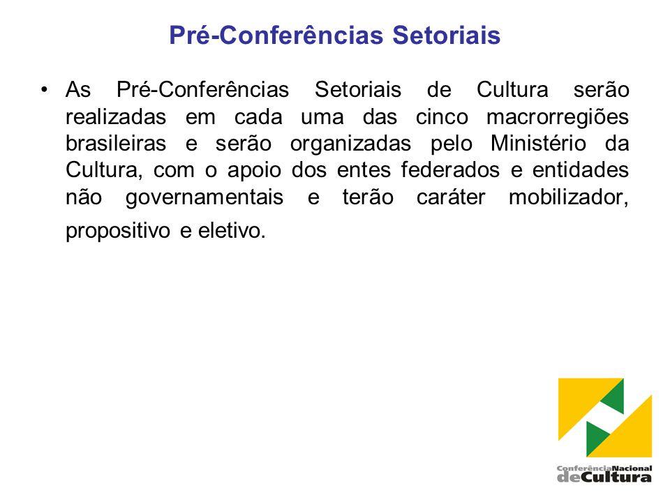 Pré-Conferências Setoriais