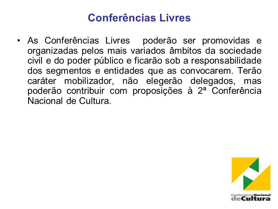 Conferências Livres