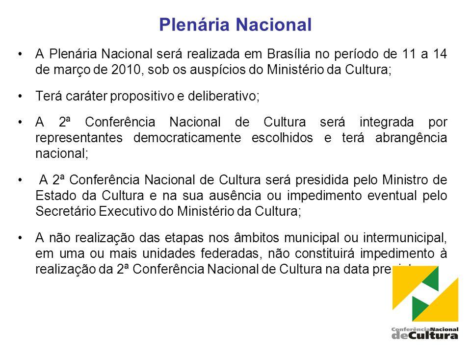 Plenária Nacional A Plenária Nacional será realizada em Brasília no período de 11 a 14 de março de 2010, sob os auspícios do Ministério da Cultura;