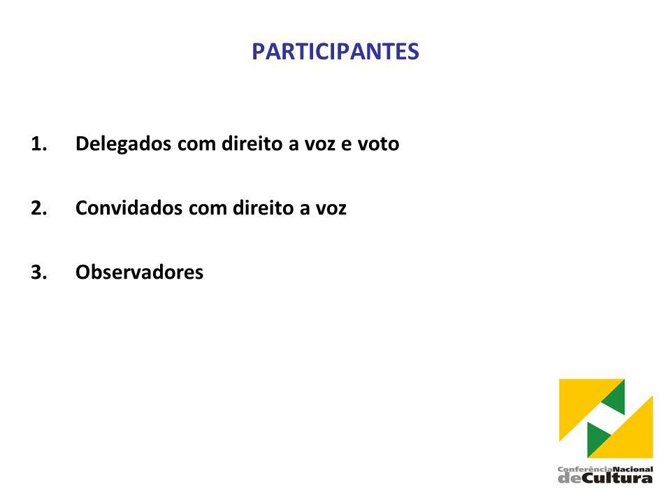 PARTICIPANTES Delegados com direito a voz e voto