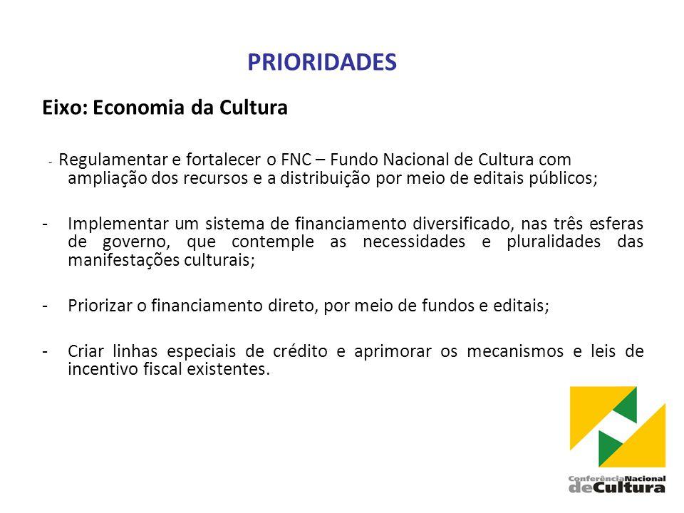 Eixo: Economia da Cultura