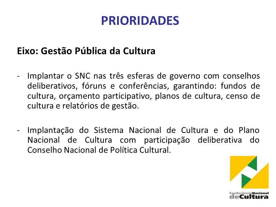 PRIORIDADES Eixo: Gestão Pública da Cultura