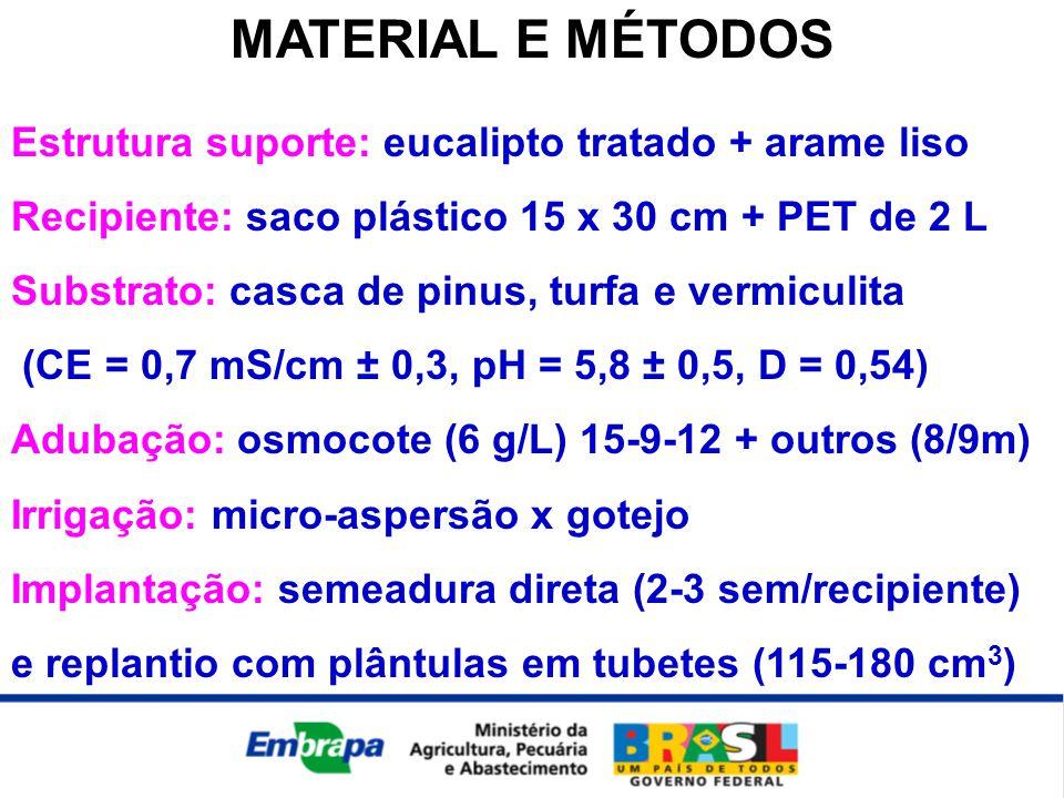 MATERIAL E MÉTODOS Estrutura suporte: eucalipto tratado + arame liso