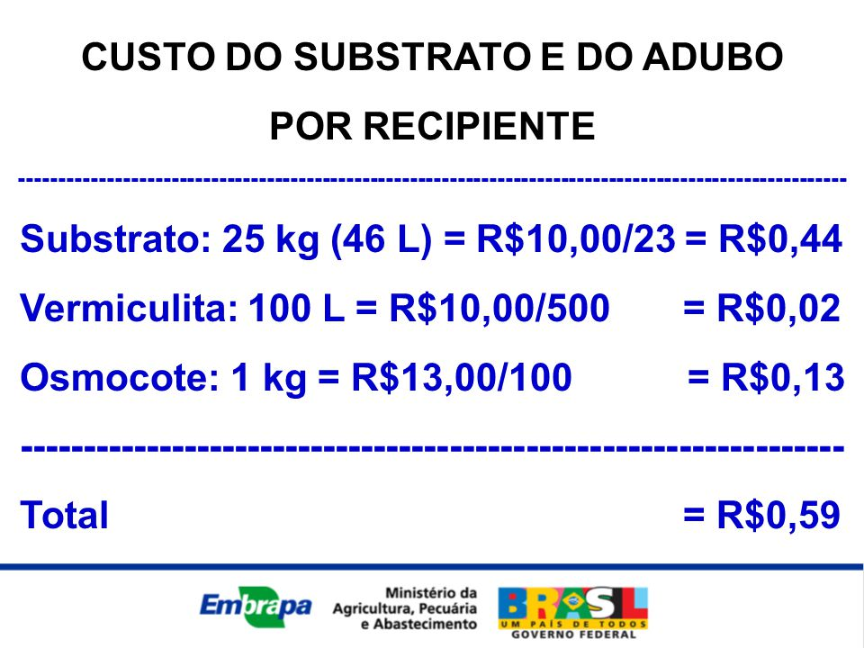 CUSTO DO SUBSTRATO E DO ADUBO