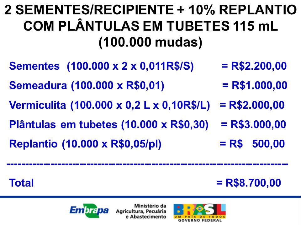 2 SEMENTES/RECIPIENTE + 10% REPLANTIO COM PLÂNTULAS EM TUBETES 115 mL (100.000 mudas)